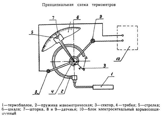 схема, устройство и работа