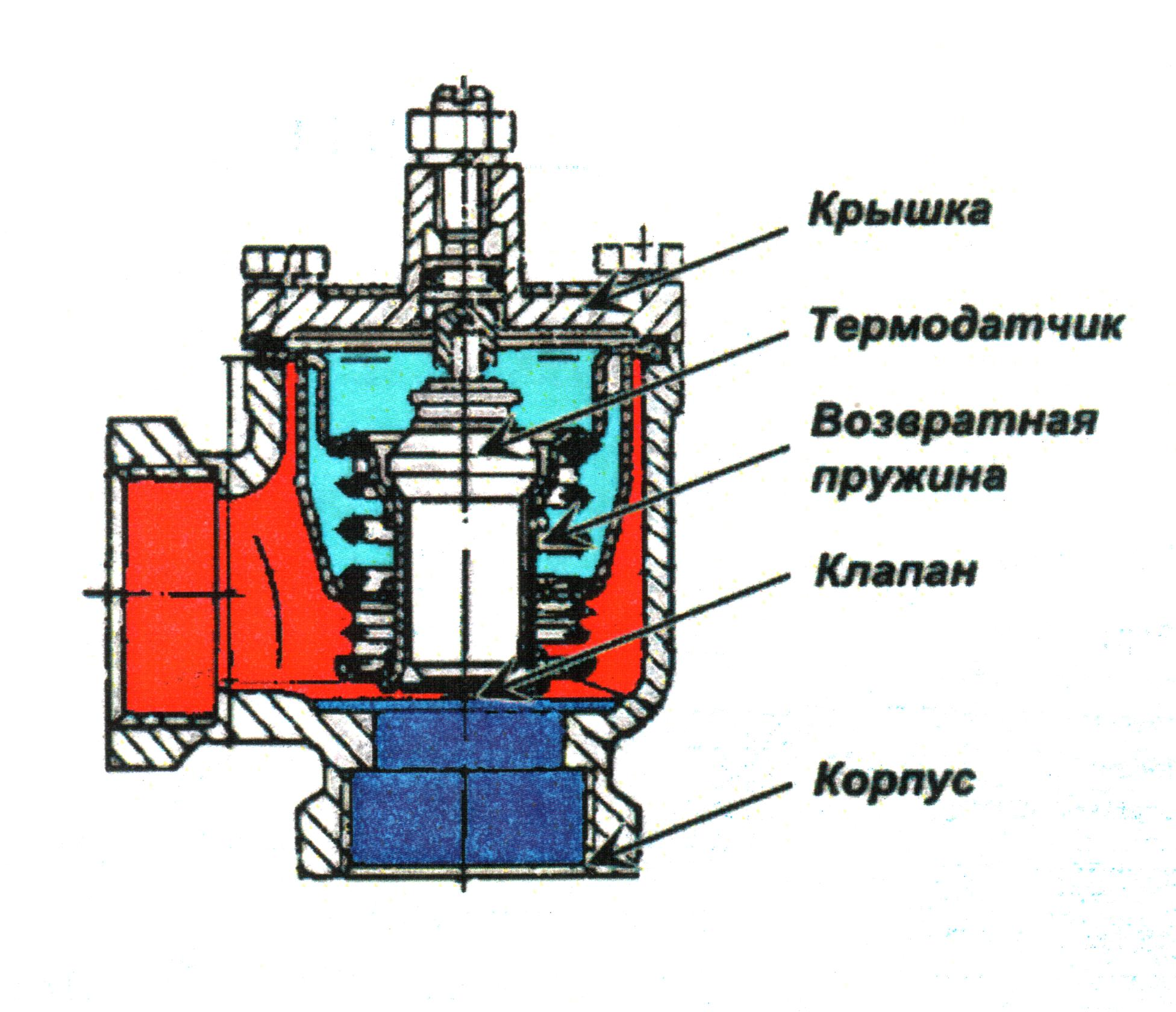 Регуляторы температуры прямого действия для теплообменника Уплотнения теплообменника Анвитэк ATX-70 Таганрог